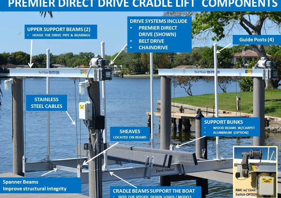 3 Boat Lift Options for Your Tampa Bay Dock